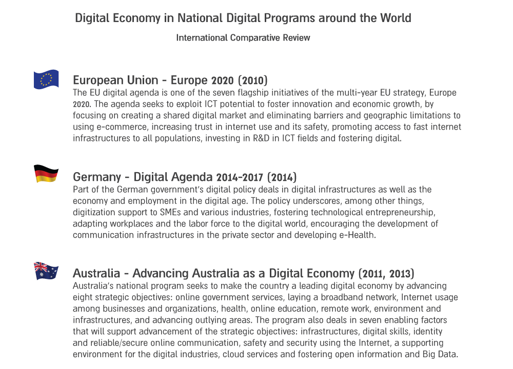 photo: Digital Economy in National Digital Programs around the World