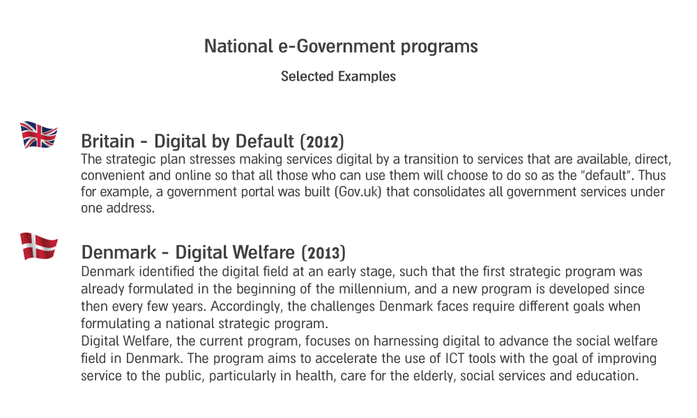 photo: National e-Government programs Britain - Digital by Default (2012)